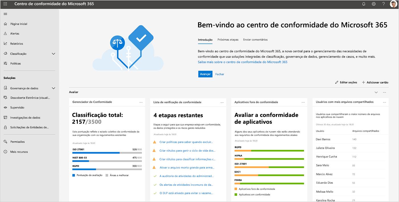 Captura de tela do painel do Centro de conformidade do Microsoft 365.