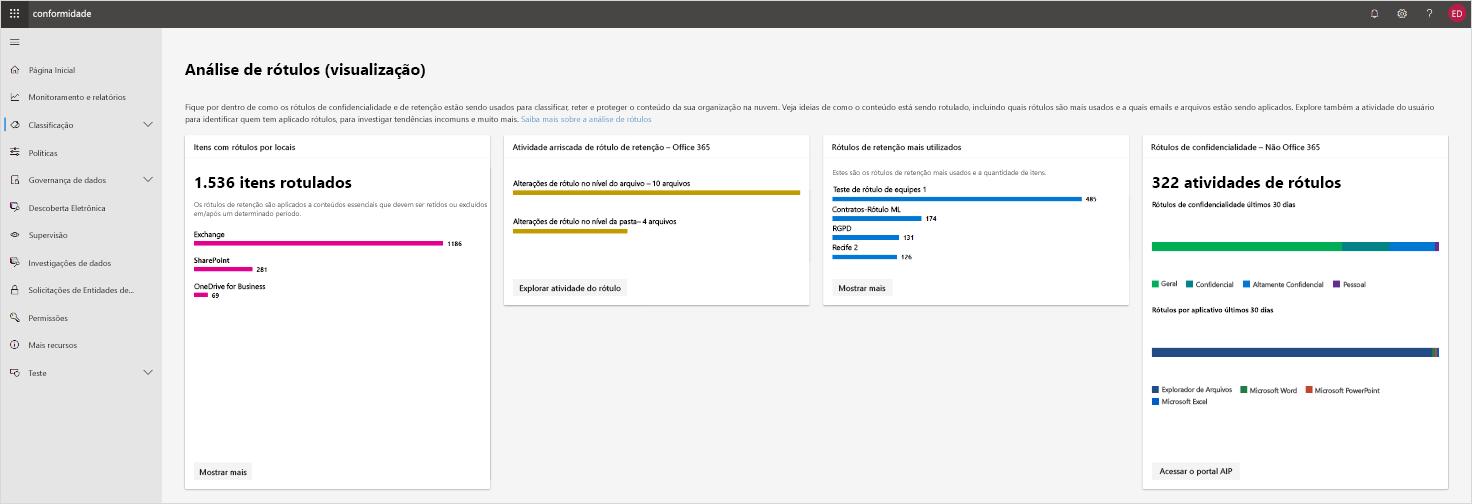 Captura de tela da análise de rótulos no Centro de conformidade do Microsoft 365. A análise de dados está em visualização.