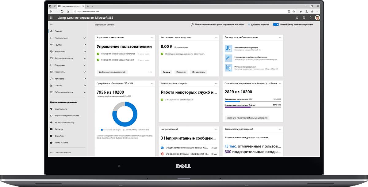 Изображение панели мониторинга Центра администрирования Microsoft 365.