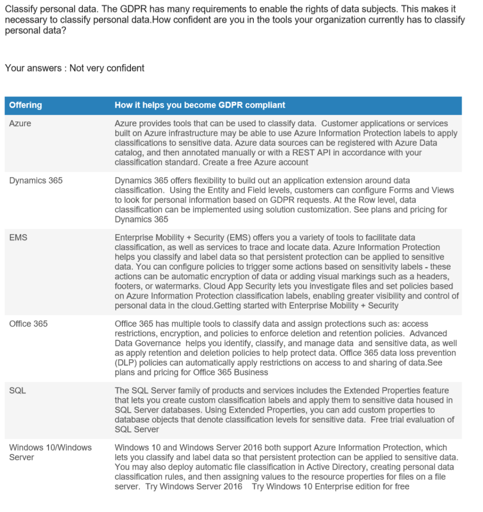 Example of the GDPR requirements mapped with features in the Microsoft platform.