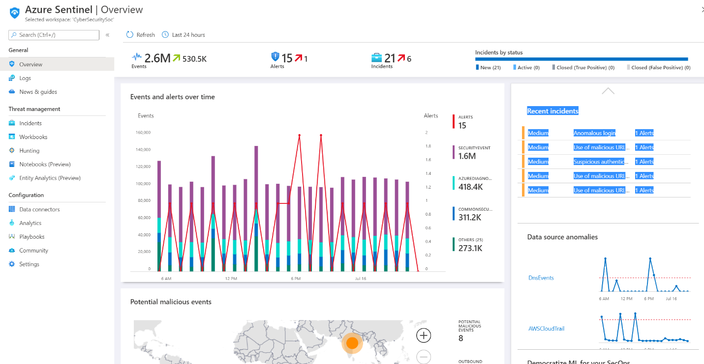 An image of new partner connectors provide greater visibility into external threats.
