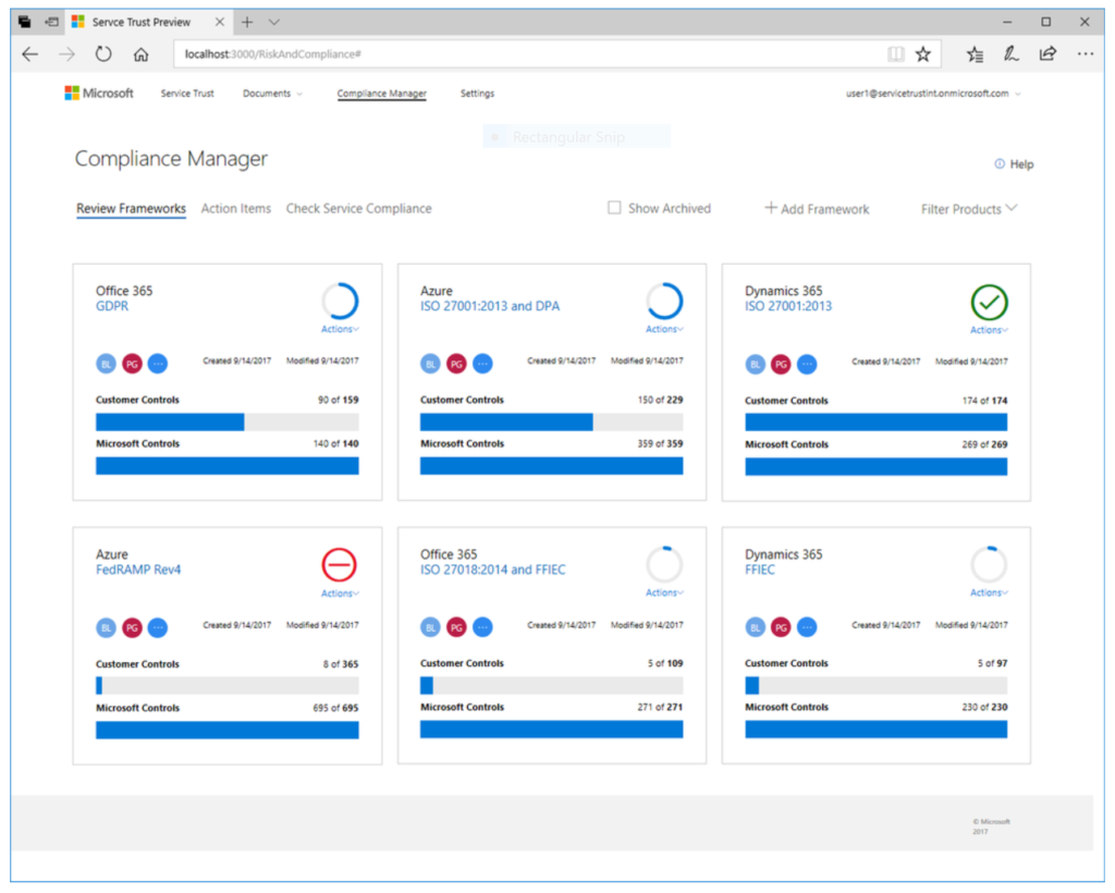 Compliance Manager dashboard.