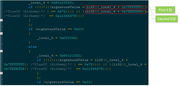 Figure 5 Out-of-bounds access code using li32 instructions