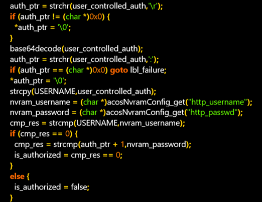Screenshot of code showing authentication process