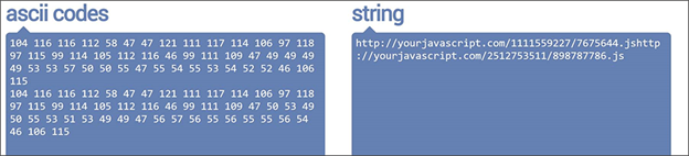 Screenshot of encoded ASCII codes, side by side with decoded string