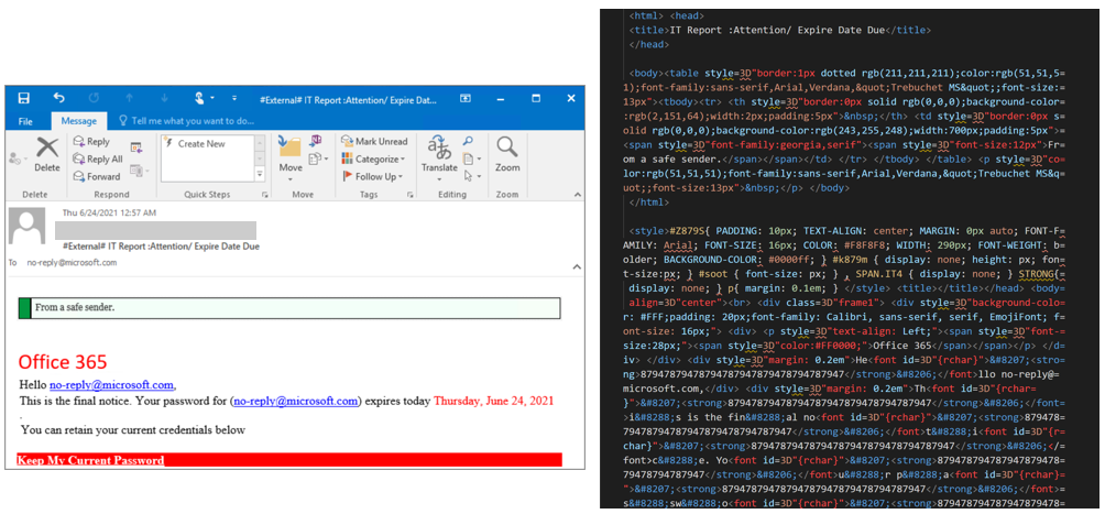 Screenshot of email and HTML code showing zero-point font technique