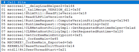 Screenshot of call stack showing folder mscoreei.dll loads the malicious version.dll planted by the attacker in %WinDir%\ADFS\ folder