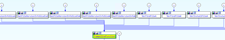 Screenshot of the export functions of the malicious version.dll