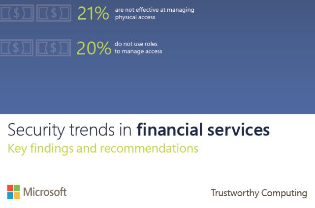 Security Trends in Cloud Computing Part 1: Financial