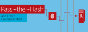 Pash-The-Hash Icon.
