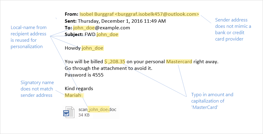 Been shopping lately? Fake credit card email can spook you into
