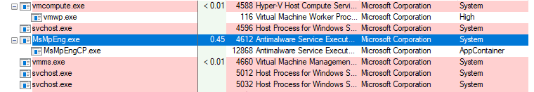 Customers will see a content process MsMpEngCP.exe running alongside with the antimalware service MsMpEng.exe.