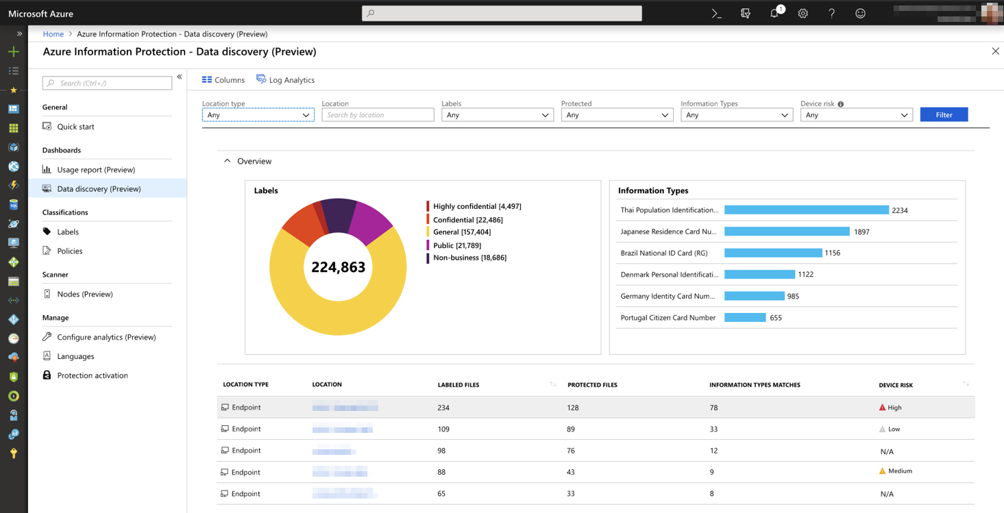 Azure Information Protection – Data discovery dashboard shows data discovered by both Microsoft Defender ATP and Azure Information Protection.