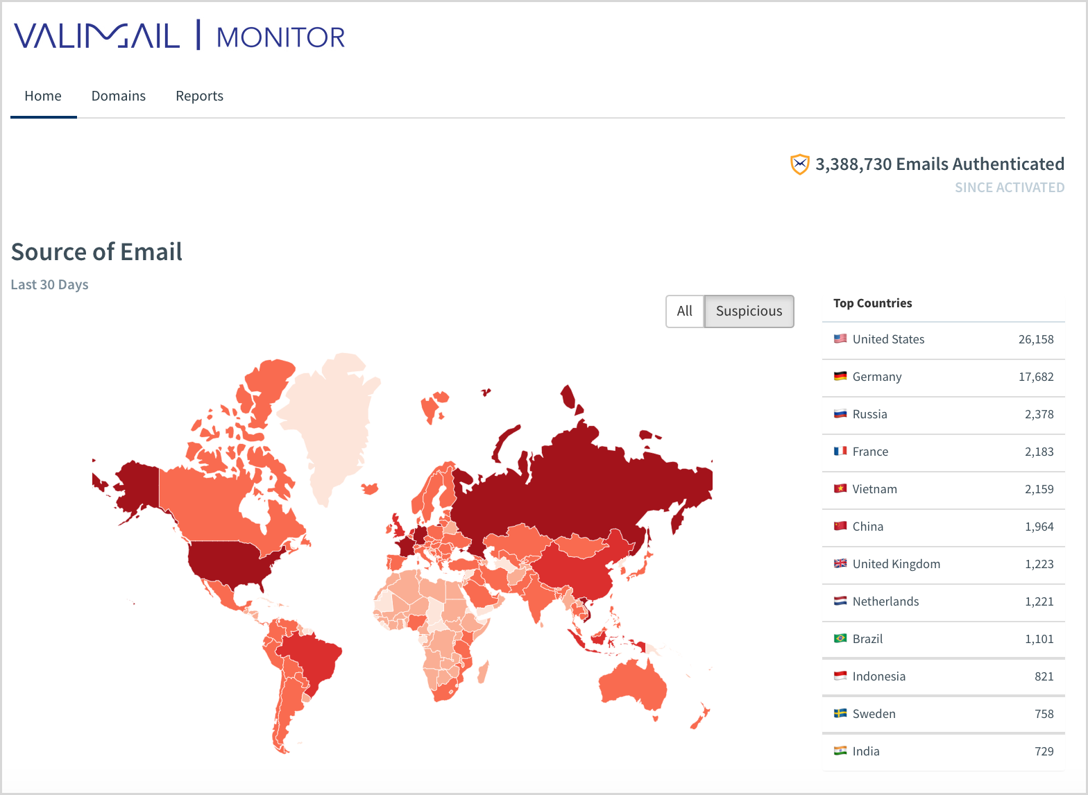 Screenshot of Source of Email in last thirty days in the Valimail Monitor dashboard.