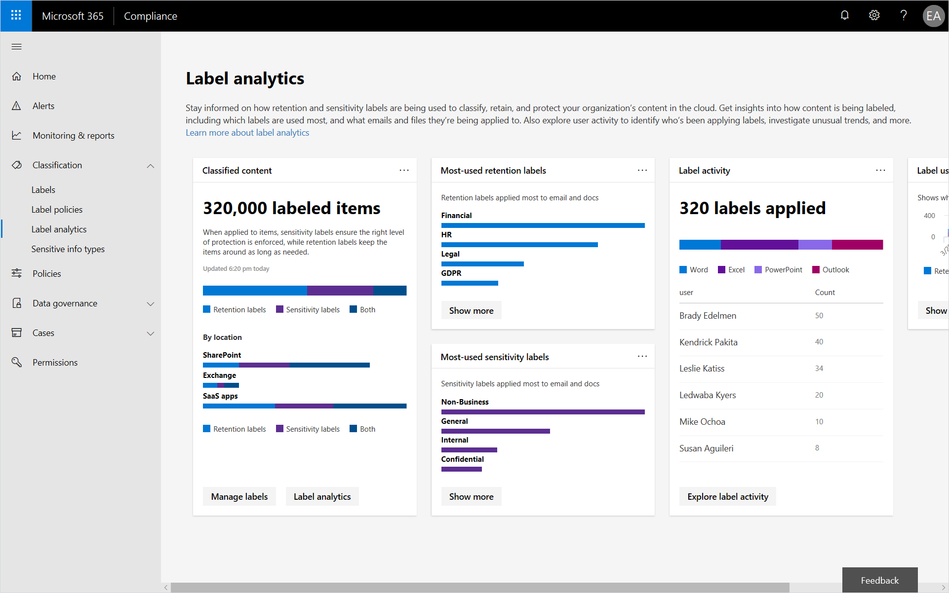 Screenshot of label analytics in the Microsoft 365 compliance tenant dashboard.