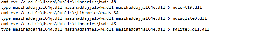 Malware code showing three blobs forming first-stage malware code
