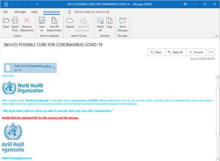 World Health Organization phishing email.