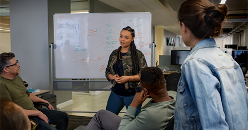 An image showing a female developer speaking in front of a white board during team stand up meeting.