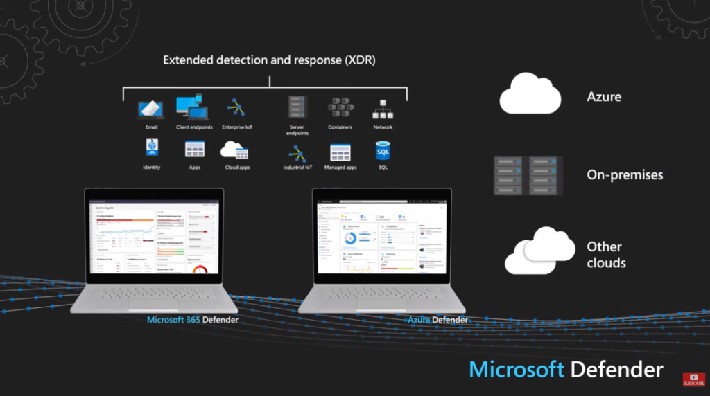 Infographic of Microsoft 365 Defender and Azure Defender