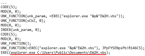 Screenshot of log produced when XLM macro used in Zloader campaign is run