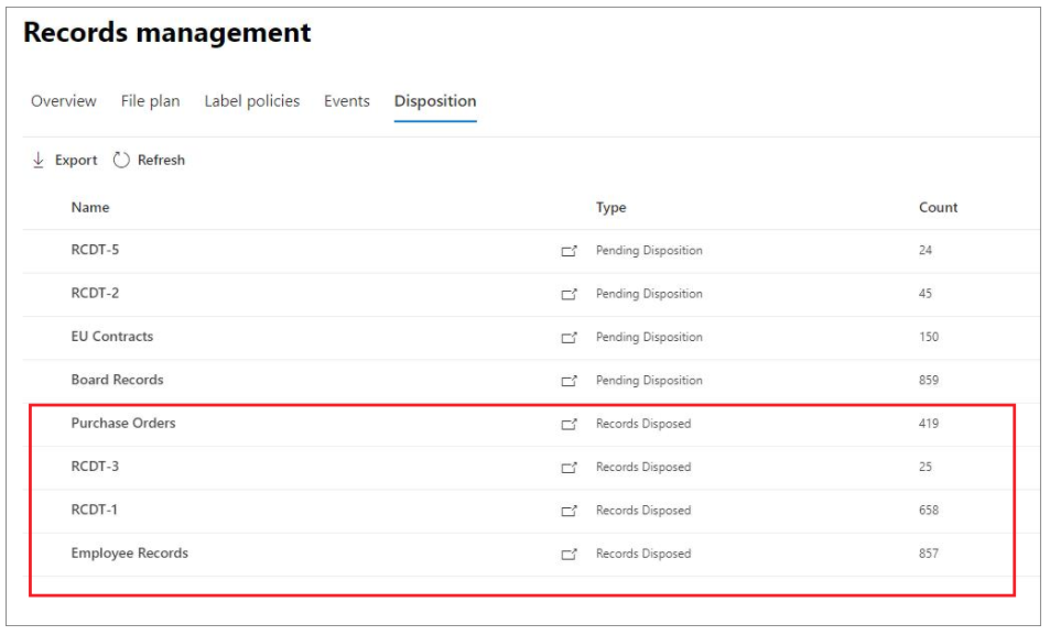 Retention labels can enforce auditable retention, deletion and disposition review of documents and emails in the Microsoft 365 tenant.