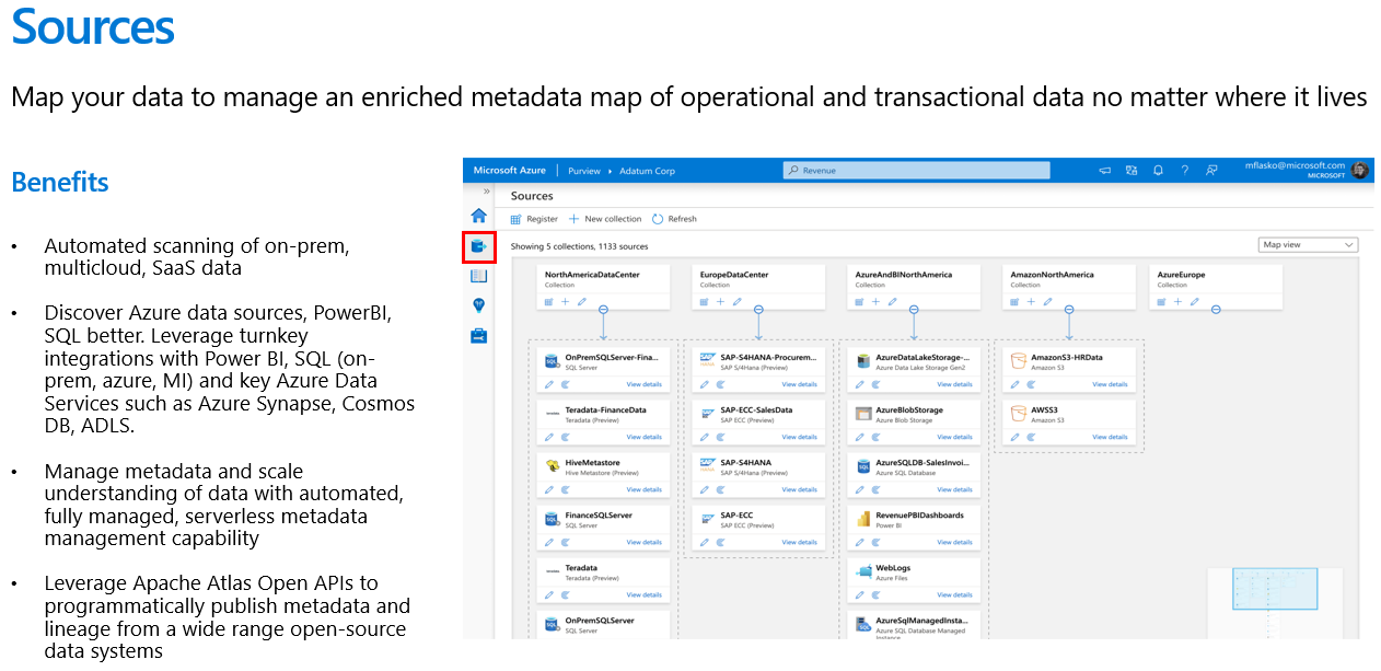 Azure Purview creates a data map for a broad list of sources including but not limited to SQL databases, Azure Blob Storage, Azure Data Lake Storage, Azure Cosmos DB, AWS S3 buckets, Oracle databases, SAP ECC, and SAP S/4HANA.