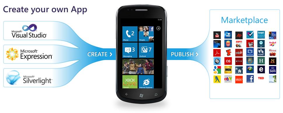 app for windows phone