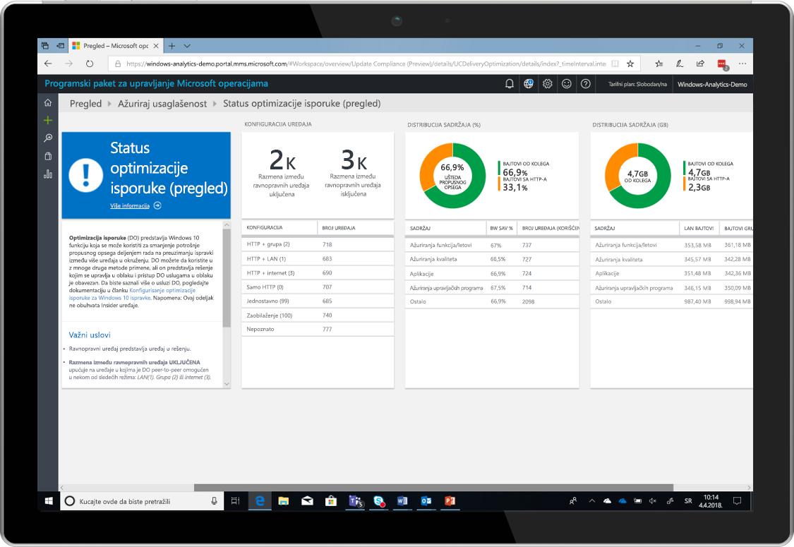 Slika tablet računara koja pokazuje status optimizacije isporučivanja pomoću usluge Windows Analytics