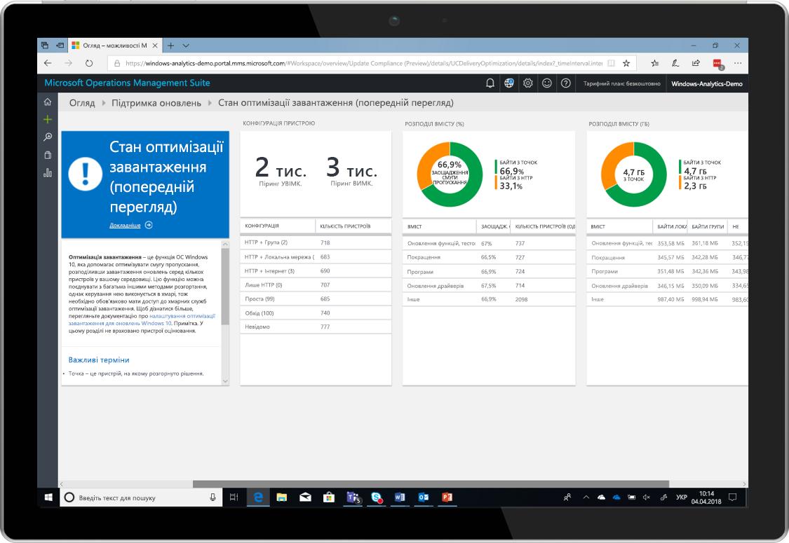 Зображення планшета з даними про оптимізацію завантаження з Windows Analytics
