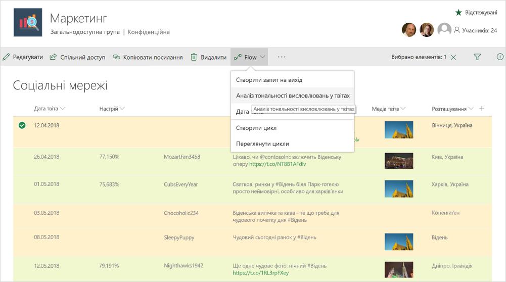 Знімок екрана з маркетинговим аналізом у Microsoft Flow.