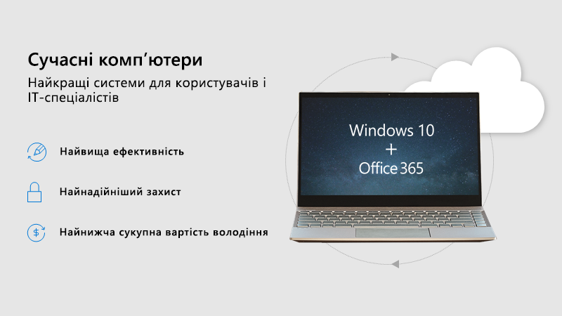 Інфографіка сучасних програм для комп'ютера: Windows10 з Office365.