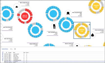 visio画数据结构