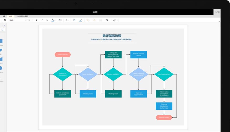 office 体验,通过 visio 可以轻松直观地创建流程图,网络图,组织结构